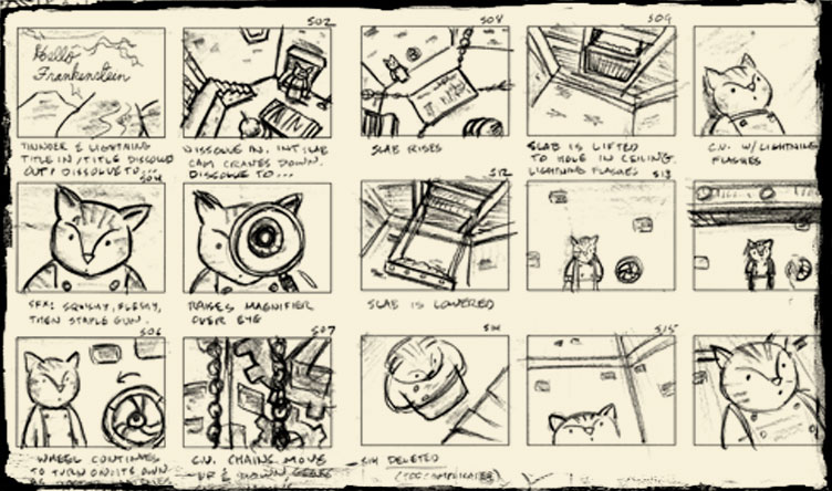 Kit's Alive! Making 'Hello Frankenstein' (2005)